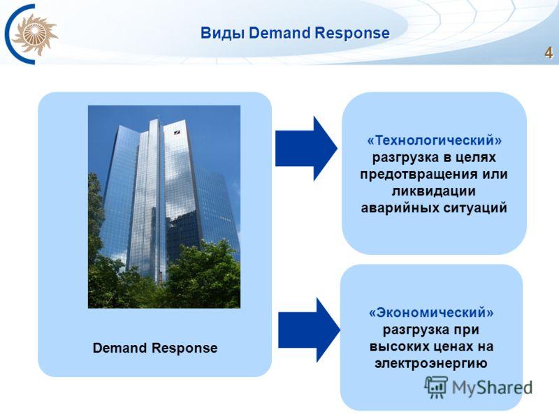 4 Виды Demand Response Demand Response «Технологический» разгрузка в целях предотвращения или ликвидации аварийных ситуаций «Экономический» разгрузка при высоких ценах на электроэнергию
