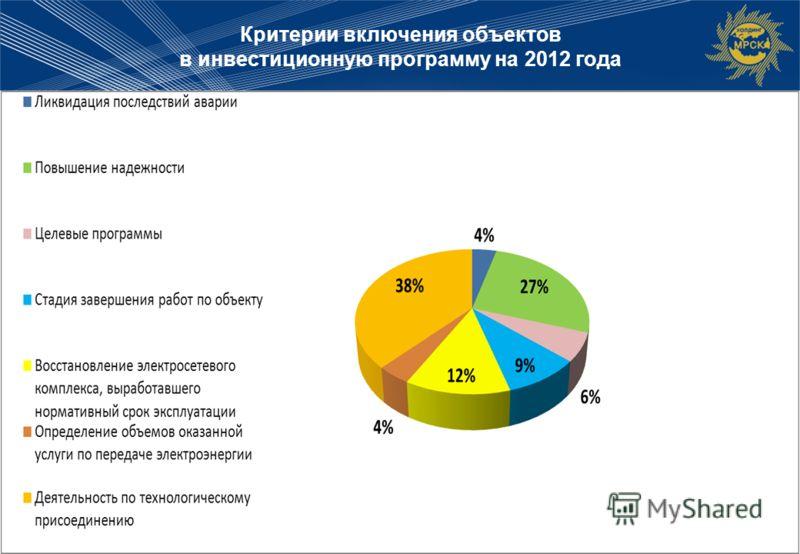 Критерии включения объектов в инвестиционную программу на 2012 года 7