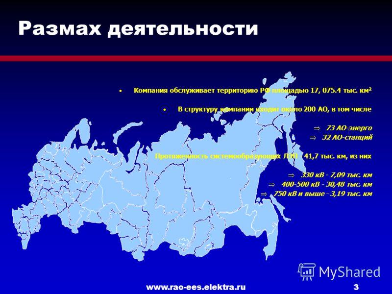 www.rao-ees.elektra.ru3 Размах деятельности Компания обслуживает территорию РФ площадью 17, 075.4 тыс. км 2 В структуру компании входит около 200 АО, в том числе 73 АО-энерго 32 АО-станций Протяженность системообразующих ЛЭП - 41,7 тыс. км, из них 33