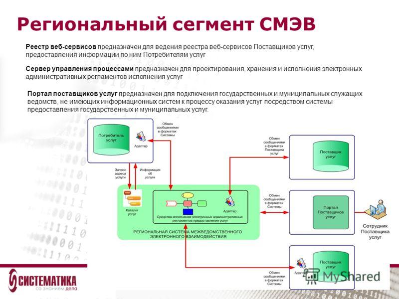 Региональный сегмент СМЭВ Сервер управления процессами предназначен для проектирования, хранения и исполнения электронных административных регламентов исполнения услуг Реестр веб-сервисов предназначен для ведения реестра веб-сервисов Поставщиков услу