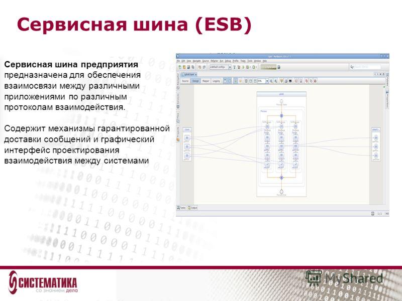 Сервисная шина (ESB) Сервисная шина предприятия предназначена для обеспечения взаимосвязи между различными приложениями по различным протоколам взаимодействия. Содержит механизмы гарантированной доставки сообщений и графический интерфейс проектирован