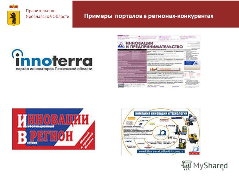 9 Показатели по инновационной деятельности Правительство Ярославской Области Примеры порталов в регионах-конкурентах