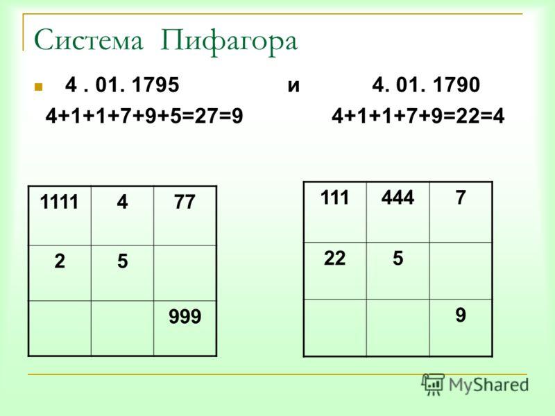 Система Пифагора 4. 01. 1795 и 4. 01. 1790 4+1+1+7+9+5=27=9 4+1+1+7+9=22=4 1114447 225 9 1111477 25 999