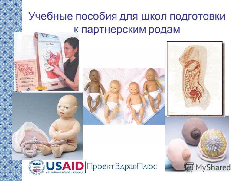 Учебные пособия для школ подготовки к партнерским родам