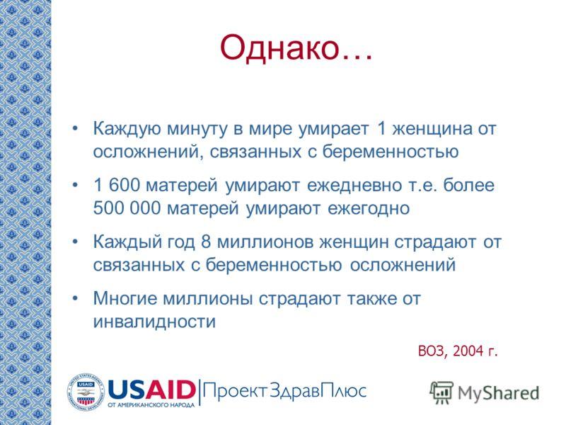 Каждую минуту в мире умирает 1 женщина от осложнений, связанных с беременностью 1 600 матерей умирают ежедневно т.е. более 500 000 матерей умирают ежегодно Каждый год 8 миллионов женщин страдают от связанных с беременностью осложнений Многие миллионы