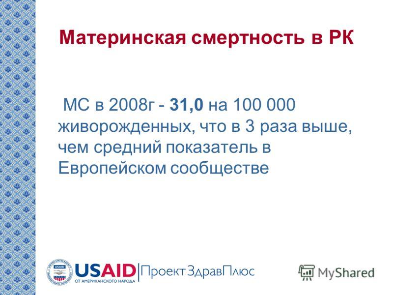 Материнская смертность в РК МС в 2008г - 31,0 на 100 000 живорожденных, что в 3 раза выше, чем средний показатель в Европейском сообществе