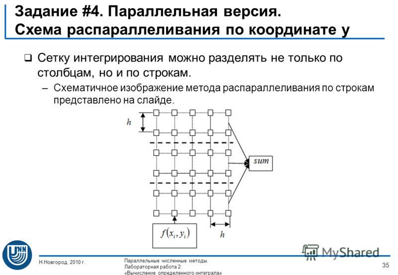 Задание #4. Параллельная версия. Схема распараллеливания по координате y Сетку интегрирования можно разделять не только по столбцам, но и по строкам. –Схематичное изображение метода распараллеливания по строкам представлено на слайде. Н.Новгород, 201