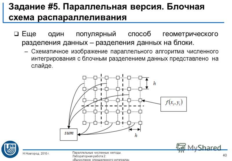 Задание #5. Параллельная версия. Блочная схема распараллеливания Еще один популярный способ геометрического разделения данных – разделения данных на блоки. –Схематичное изображение параллельного алгоритма численного интегрирования с блочным разделени