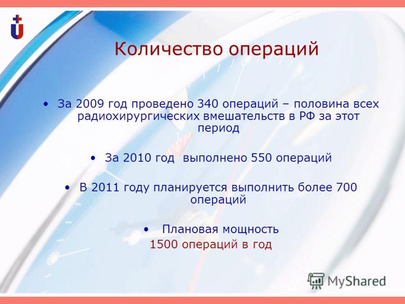 Количество операций За 2009 год проведено 340 операций – половина всех радиохирургических вмешательств в РФ за этот период За 2010 год выполнено 550 операций В 2011 году планируется выполнить более 700 операций Плановая мощность 1500 операций в год