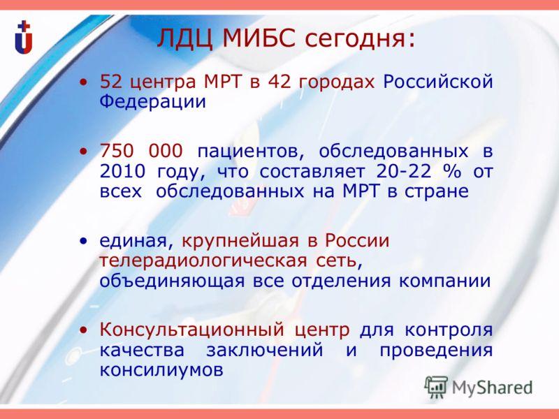 ЛДЦ МИБС сегодня: 52 центра МРТ в 42 городах Российской Федерации 750 000 пациентов, обследованных в 2010 году, что составляет 20-22 % от всех обследованных на МРТ в стране единая, крупнейшая в России телерадиологическая сеть, объединяющая все отделе