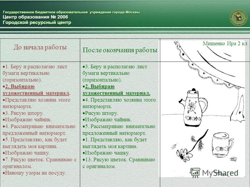 До начала работы После окончания работы Мищенко Ира 2 кл 1. Беру и располагаю лист бумаги вертикально (горизонтально). 2. Выбираю художественный материал. Представляю хозяина этого натюрморта. 3. Рисую штору. Изображаю чайник. 4. Рассматриваю внимате