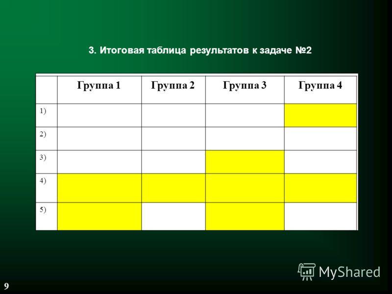 2. Для изучения нового материала 8
