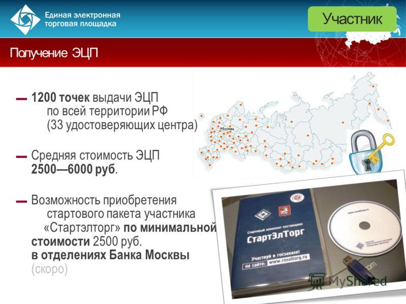 Получение ЭЦП 1200 точек выдачи ЭЦП по всей территории РФ (33 удостоверяющих центра) Средняя стоимость ЭЦП 25006000 руб. Возможность приобретения стартового пакета участника «Стартэлторг» по минимальной стоимости 2500 руб. в отделениях Банка Москвы (