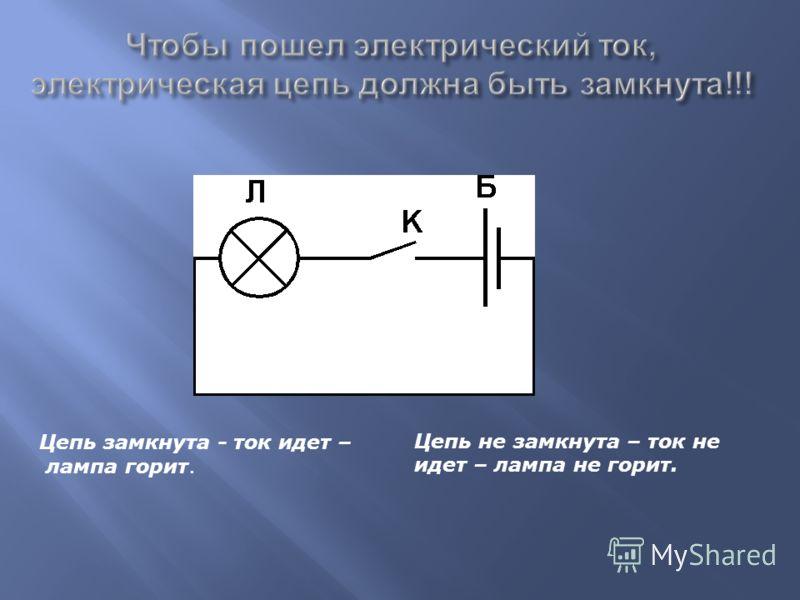 Цепь замкнута - ток идет – лампа горит. Цепь не замкнута – ток не идет – лампа не горит.