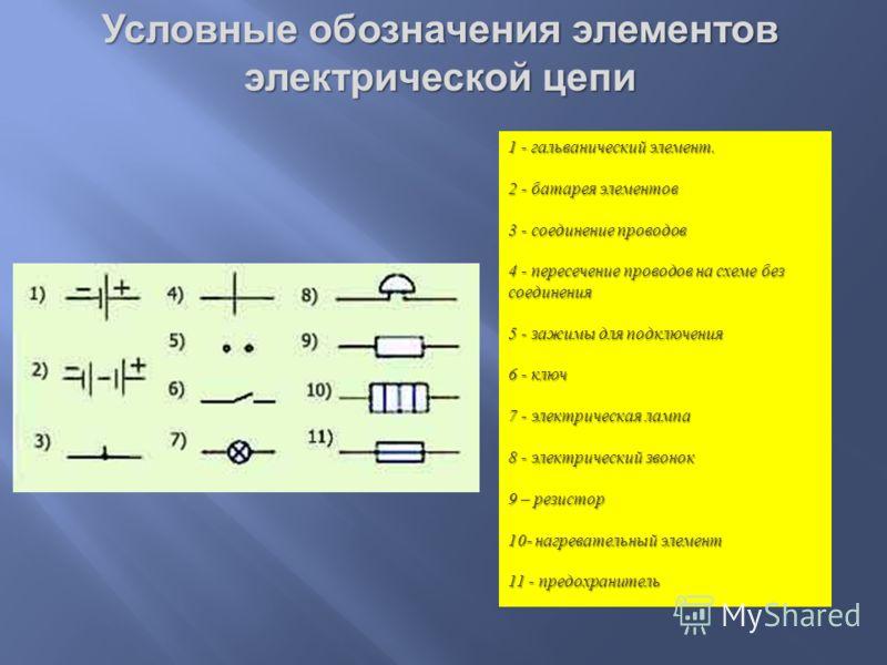Условные обозначения элементов электрической цепи 1 - гальванический элемент. 2 - батарея элементов 3 - соединение проводов 4 - пересечение проводов на схеме без соединения 5 - зажимы для подключения 6 - ключ 7 - электрическая лампа 8 - электрический