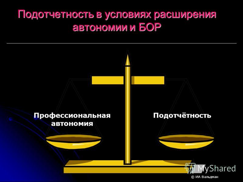 Подотчетность в условиях расширения автономии и БОР © ИА Вальдман Профессиональная автономия Подотчётность