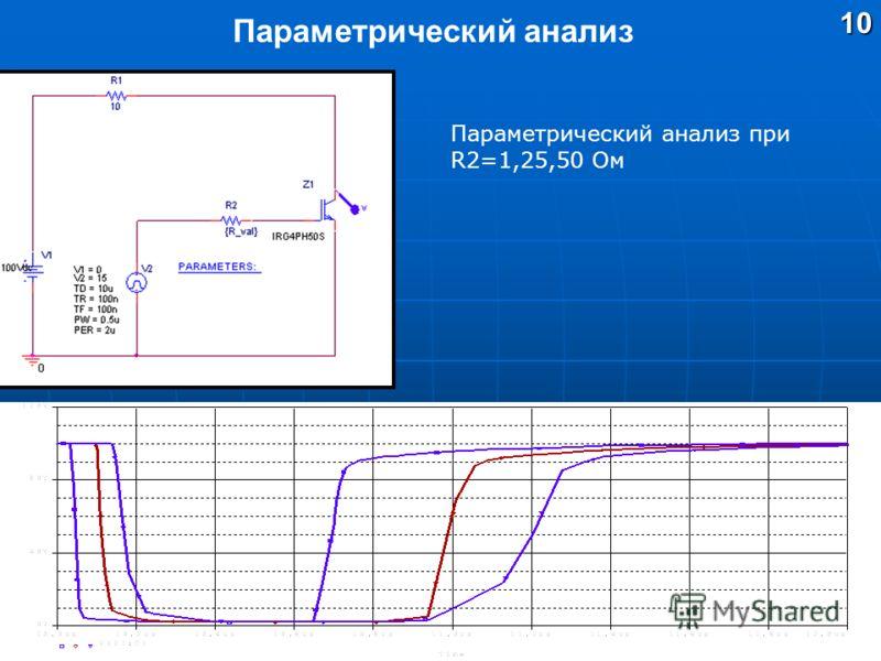Параметрический анализ10 Параметрический анализ при R2=1,25,50 Ом