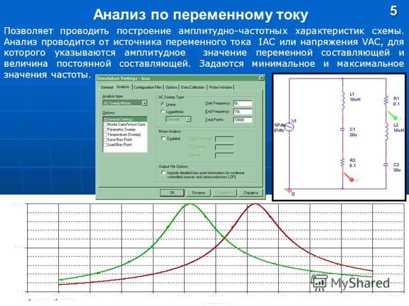 Позволяет проводить построение амплитудно-частотных характеристик схемы. Анализ проводится от источника переменного тока IAC или напряжения VAC, для которого указываются амплитудное значение переменной составляющей и величина постоянной составляющей.