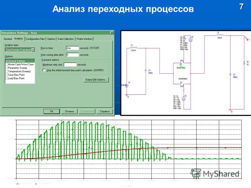 Анализ переходных процессов7