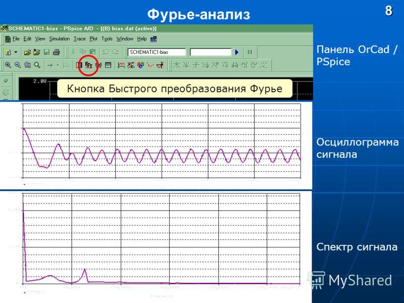 Фурье-анализ8 Панель OrCad / PSpice Осциллограмма сигнала Спектр сигнала Кнопка Быстрого преобразования Фурье