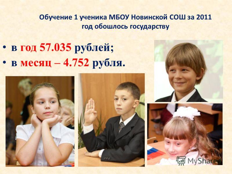 Обучение 1 ученика МБОУ Новинской СОШ за 2011 год обошлось государству в год 57.035 рублей; в месяц – 4.752 рубля.