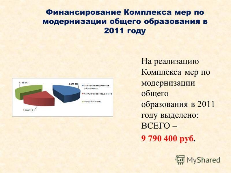 Финансирование Комплекса мер по модернизации общего образования в 2011 году На реализацию Комплекса мер по модернизации общего образования в 2011 году выделено: ВСЕГО – 9 790 400 руб.