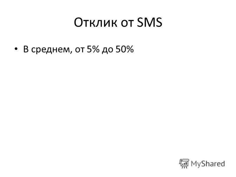Отклик от SMS В среднем, от 5% до 50%