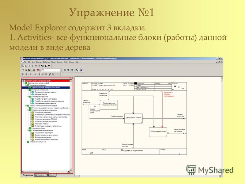 Упражнение 1 Model Explorer содержит 3 вкладки: 1. Activities- все функциональные блоки (работы) данной модели в виде дерева