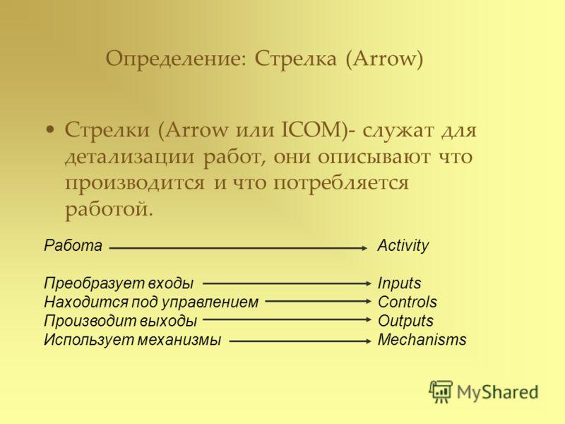 Определение: Стрелка (Arrow) Стрелки (Arrow или ICOM)- служат для детализации работ, они описывают что производится и что потребляется работой. Работа Преобразует входы Находится под управлением Производит выходы Использует механизмы Activity Inputs