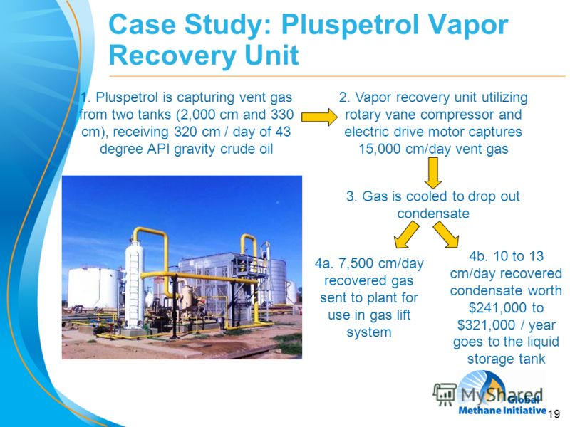 19 Case Study: Pluspetrol Vapor Recovery Unit 1. Pluspetrol is capturing vent gas from two tanks (2,000 cm and 330 cm), receiving 320 cm / day of 43 degree API gravity crude oil 2. Vapor recovery unit utilizing rotary vane compressor and electric dri