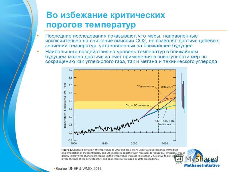4 Во избежание критических порогов температур Source: UNEP & WMO, 2011. Последние исследования показывают, что меры, направленные исключительно на снижение эмиссии СО2, не позволят достичь целевых значений температур, установленных на ближайшее будущ