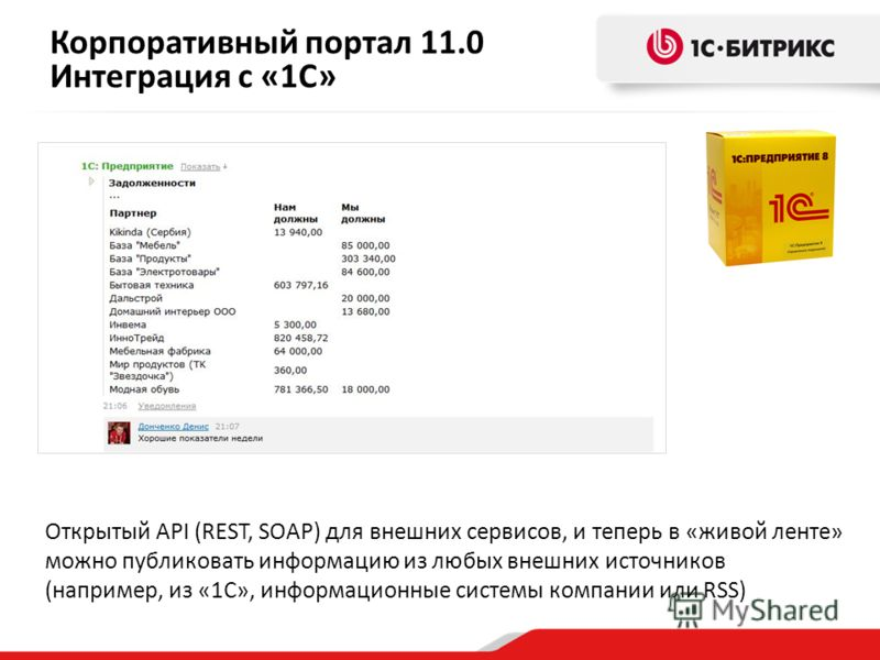 Корпоративный портал 11.0 Интеграция с «1С» Открытый API (REST, SOAP) для внешних сервисов, и теперь в «живой ленте» можно публиковать информацию из любых внешних источников (например, из «1С», информационные системы компании или RSS)