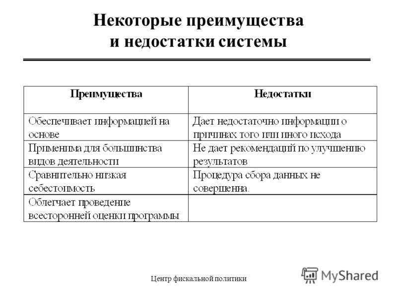 Центр фискальной политики Некоторые преимущества и недостатки системы