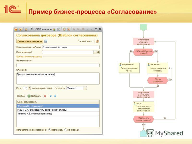 Пример бизнес-процесса «Согласование»