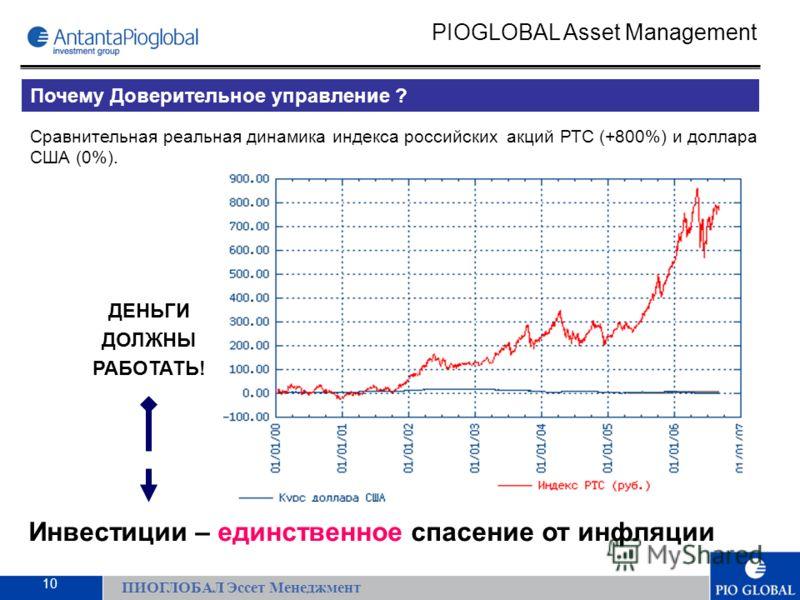 ПИОГЛОБАЛ Эссет Менеджмент PIOGLOBAL Asset Management Почему Доверительное управление ? 10 Сравнительная реальная динамика индекса российских акций РТС (+800%) и доллара США (0%). ДЕНЬГИ ДОЛЖНЫ РАБОТАТЬ! Инвестиции – единственное спасение от инфляции