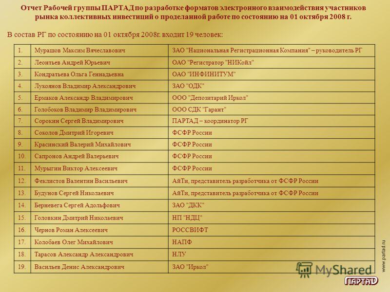 www.partad.ru Отчет Рабочей группы ПАРТАД по разработке форматов электронного взаимодействия участников рынка коллективных инвестиций о проделанной работе по состоянию на 01 октября 2008 г. В состав РГ по состоянию на 01 октября 2008г. входит 19 чело