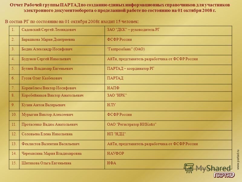 www.partad.ru Отчет Рабочей группы ПАРТАД по созданию единых информационных справочников для участников электронного документооборота о проделанной работе по состоянию на 01 октября 2008 г. В состав РГ по состоянию на 01 октября 2008г. входит 15 чело