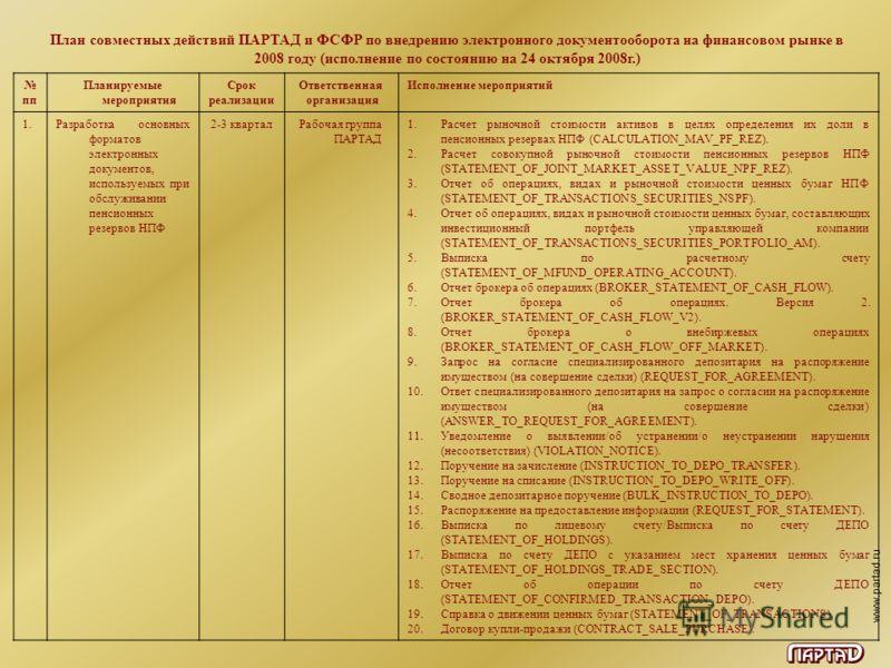 www.partad.ru План совместных действий ПАРТАД и ФСФР по внедрению электронного документооборота на финансовом рынке в 2008 году (исполнение по состоянию на 24 октября 2008г.) пп Планируемые мероприятия Срок реализации Ответственная организация Исполн