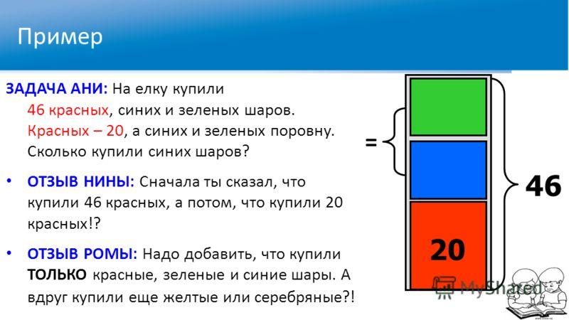 ЗАДАЧА АНИ: На елку купили 46 красных, синих и зеленых шаров. Красных – 20, а синих и зеленых поровну. Сколько купили синих шаров? ОТЗЫВ НИНЫ: Сначала ты сказал, что купили 46 красных, а потом, что купили 20 красных!? ОТЗЫВ РОМЫ: Надо добавить, что к