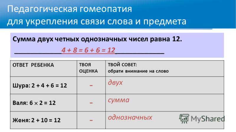 Педагогическая гомеопатия для укрепления связи слова и предмета Сумма двух четных однозначных чисел равна 12. ____________4 + 8 = 6 + 6 = 12 ____________ ОТВЕТ РЕБЕНКА ТВОЯ ОЦЕНКА ТВОЙ СОВЕТ: обрати внимание на слово Шура: 2 + 4 + 6 = 12 - двух Валя: