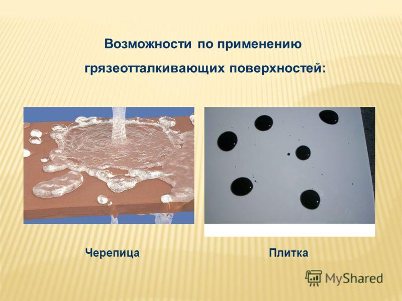 Черепица Возможности по применению грязеотталкивающих поверхностей: Плитка