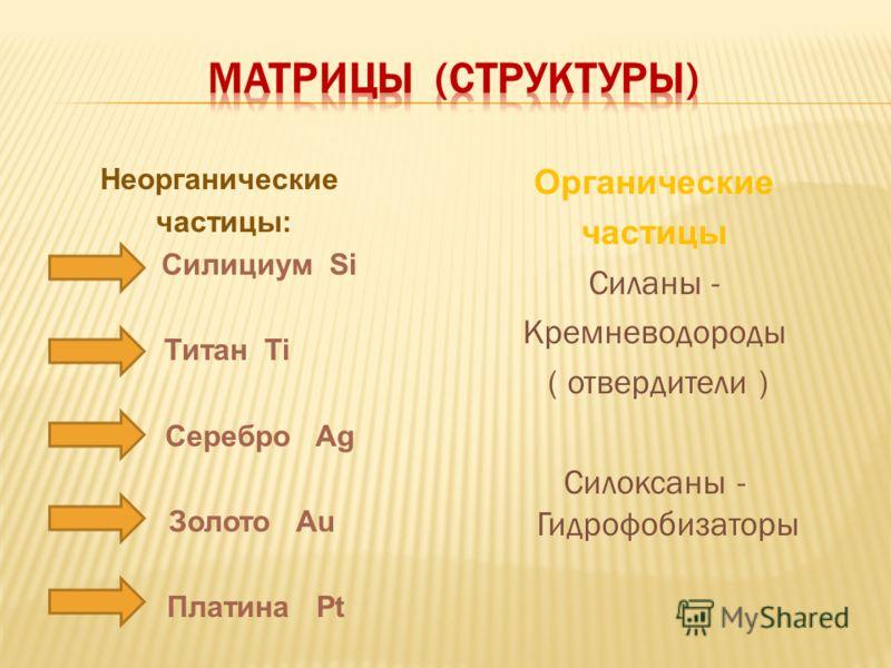 Неорганические частицы: Силициум Si Титан Ti Серебро Ag Золото Au Платина Pt Органические частицы Силаны - Кремневодороды ( отвердители ) Силоксаны - Гидрофобизаторы