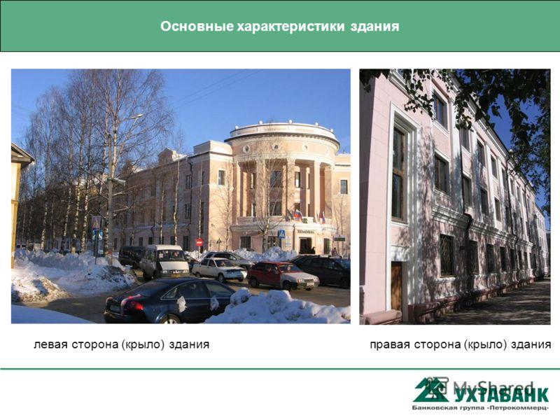 левая сторона (крыло) здания Основные характеристики здания правая сторона (крыло) здания