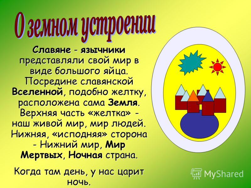 совокупность всех богов того или иного культа. Наиболее известный у славян пантеон Владимира включалНаиболее известный у славян пантеон Владимира включал Перуна, Даждьбога, Хорса, Стрибога, Симаргла и Мокаша.