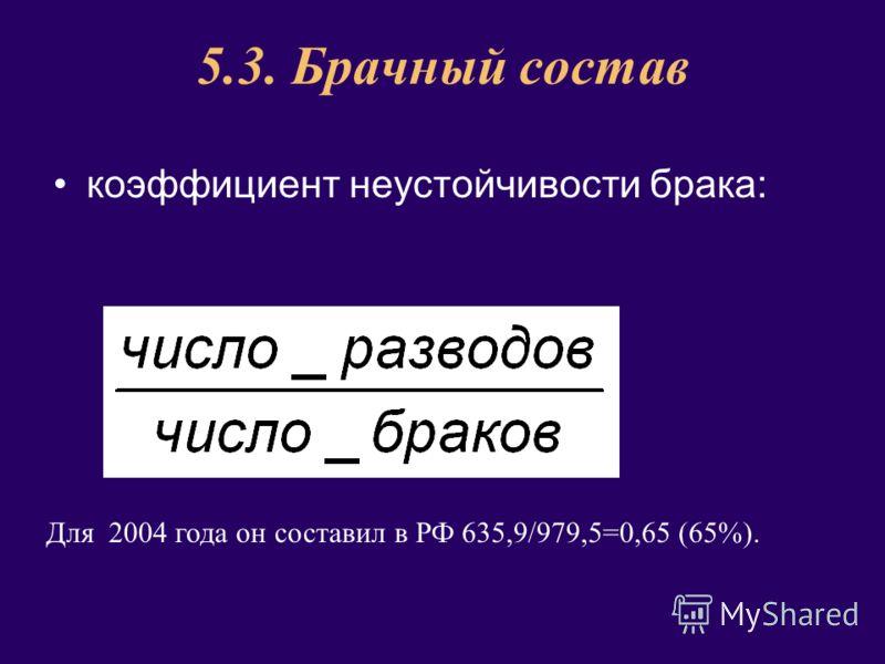 5.3. Брачный состав коэффициент неустойчивости брака: Для 2004 года он составил в РФ 635,9/979,5=0,65 (65%).