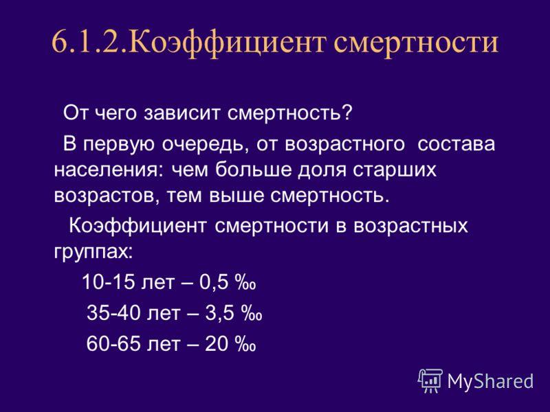 6.1.2.Коэффициент смертности От чего зависит смертность? В первую очередь, от возрастного состава населения: чем больше доля старших возрастов, тем выше смертность. Коэффициент смертности в возрастных группах: 10-15 лет – 0,5 35-40 лет – 3,5 60-65 ле