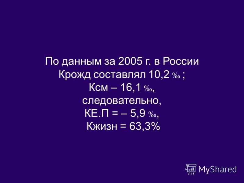 По данным за 2005 г. в России Крожд составлял 10,2 ; Ксм – 16,1, следовательно, КЕ.П = – 5,9, Кжизн = 63,3%
