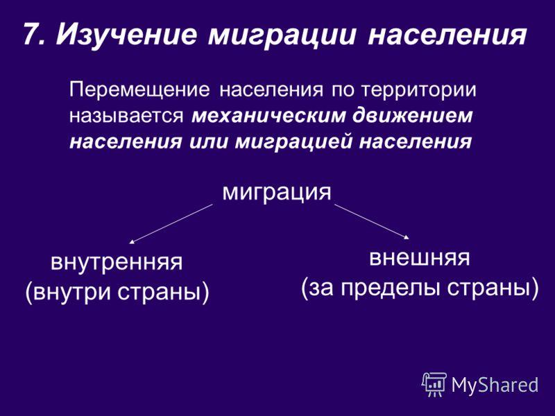 7. Изучение миграции населения Перемещение населения по территории называется механическим движением населения или миграцией населения миграция внутренняя (внутри страны) внешняя (за пределы страны)