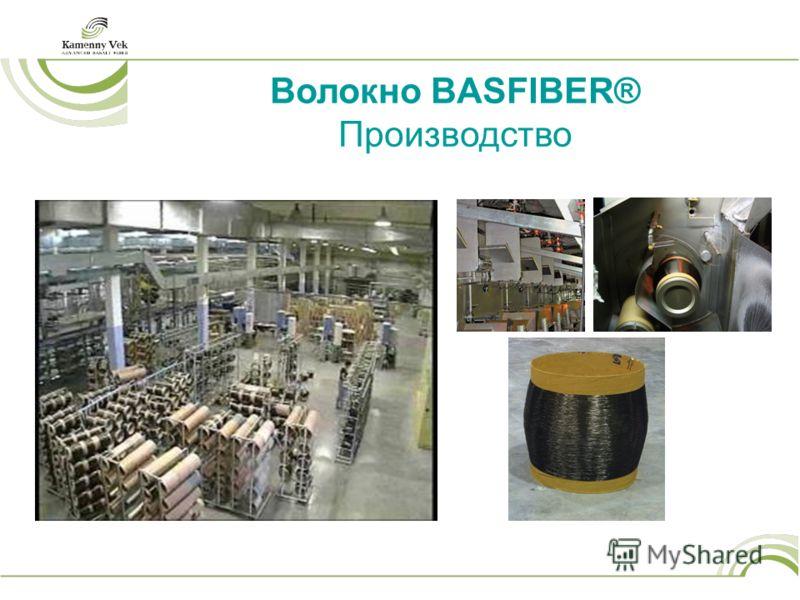 Волокно BASFIBER® Производство