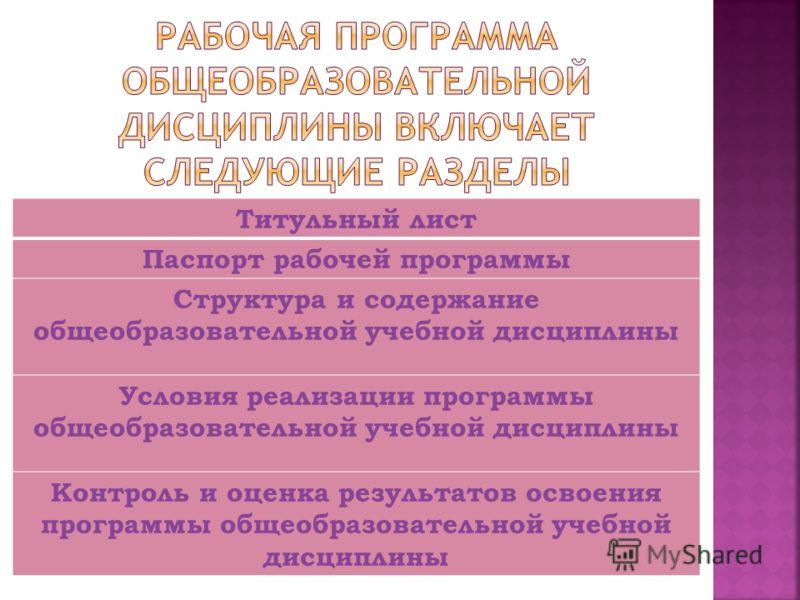 Титульный лист Паспорт рабочей программы Структура и содержание общеобразовательной учебной дисциплины Условия реализации программы общеобразовательной учебной дисциплины Контроль и оценка результатов освоения программы общеобразовательной учебной ди